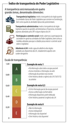 tabela_indice_transp.jpg